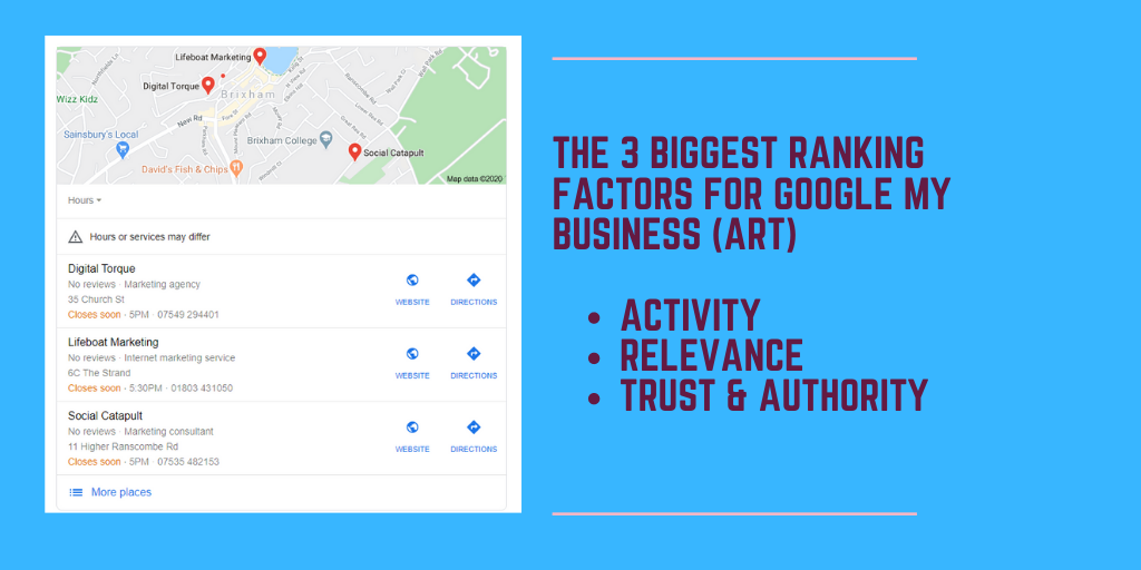 google my business ranking factors